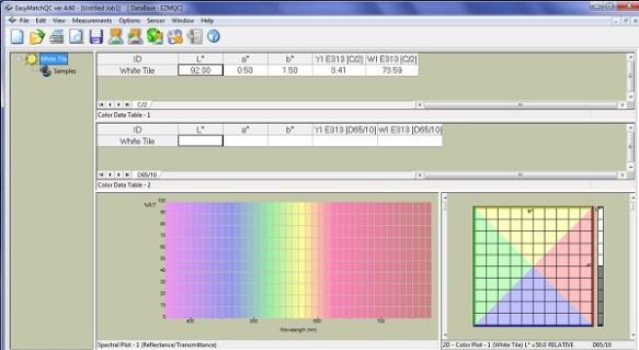 Hand enter Colorimetric Data to display YI WI